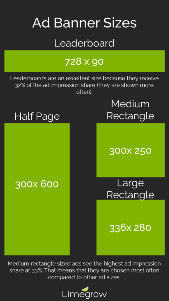 Ad Banner Sizes by Limegrow