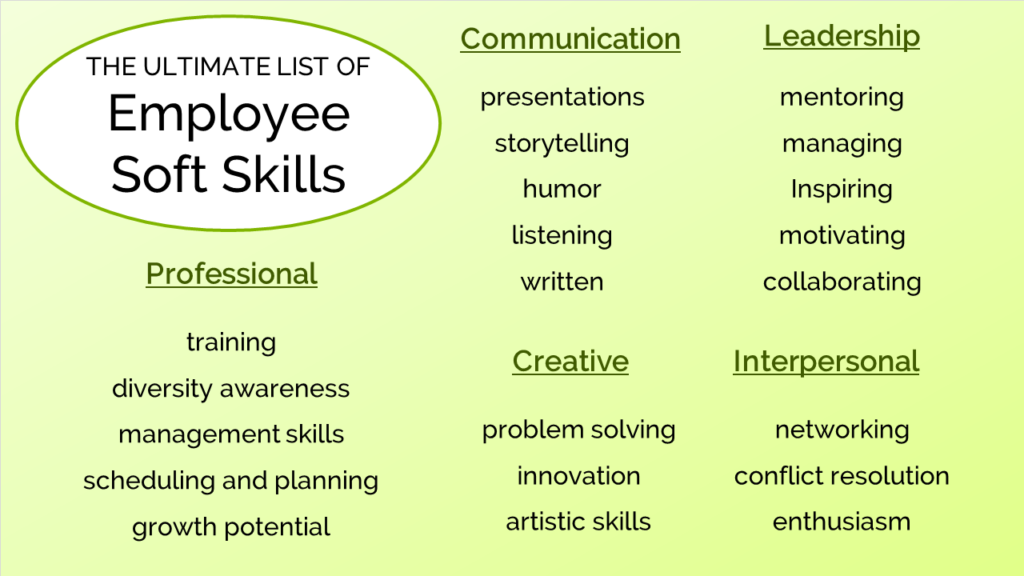 Find Employees with Soft Skills