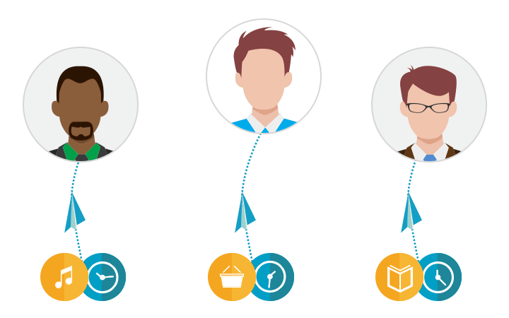 Marketing Automation with Personyze