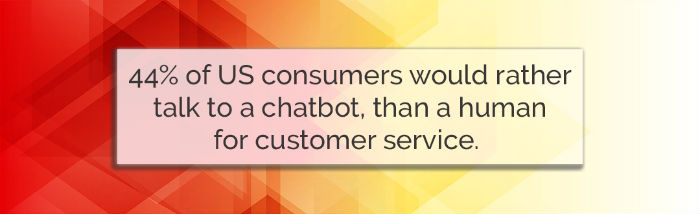 Consumers Prefer Chatbots to Humans
