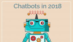 AI Chatbots In a Business- How and Why?